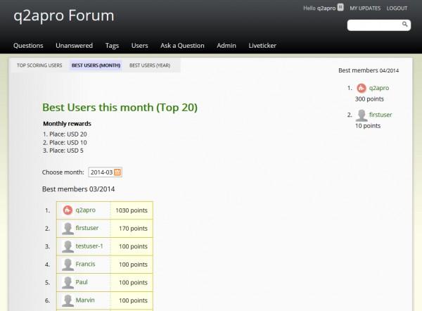 best users pro premium plugin